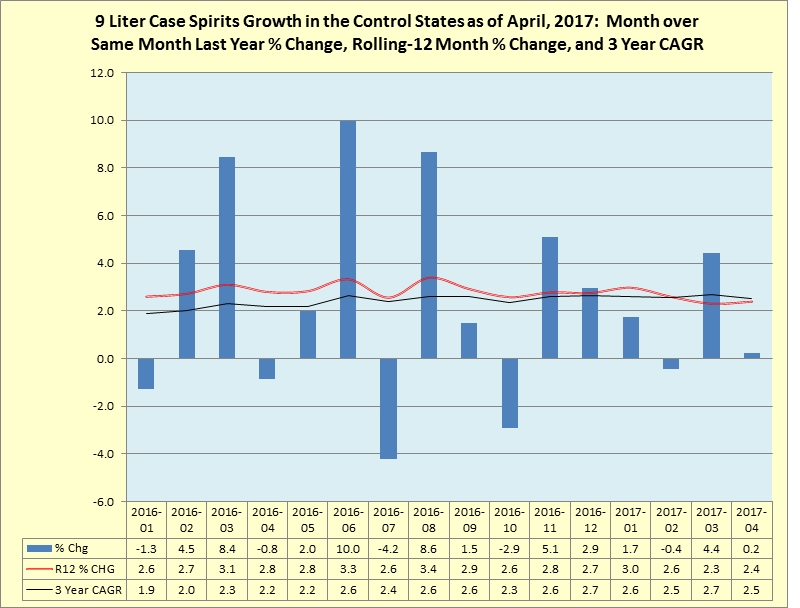 9l_case_spirits_growth_april_2017.jpg
