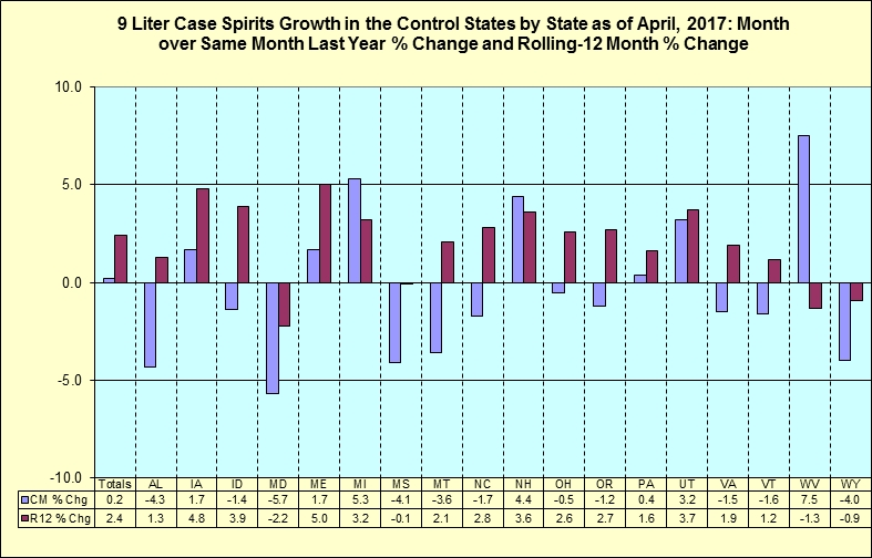 9l_case_spirits_growth_april_2017_2.jpg