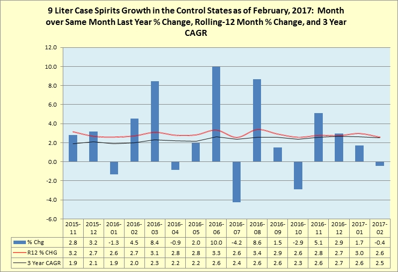 9l_case_spirits_growth_feb_2017.jpg