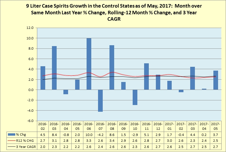 9l_case_spirits_growth_may_2017.jpg