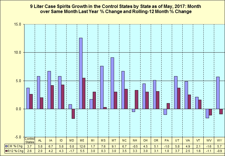 9l_case_spirits_growth_may_2017_2.jpg